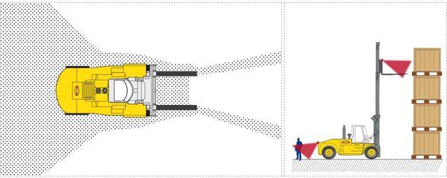 Orlaco camerabeveiliging heftruck 3